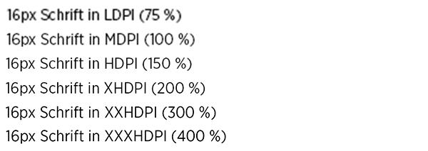 Schriftbilder mit 75 bis 400 Prozent Pixeldichte im Vergleich